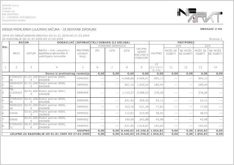 Sustav Pomoći Pregled Ispis I Izvoz Izvještaja